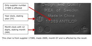 IKEA children's chair recall
