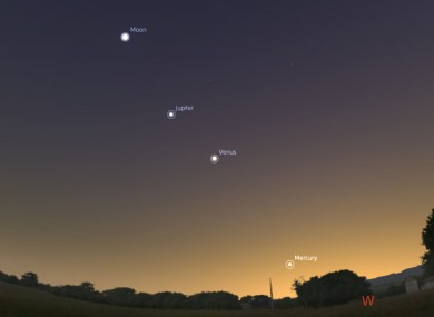 How the planets will look in the sky this evening