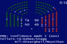 Reilly wins confidence vote as Taoiseach and Tánaiste state their support
