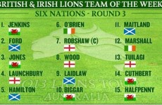 Only two Irish players make the 6 Nations Lions Team of the Week